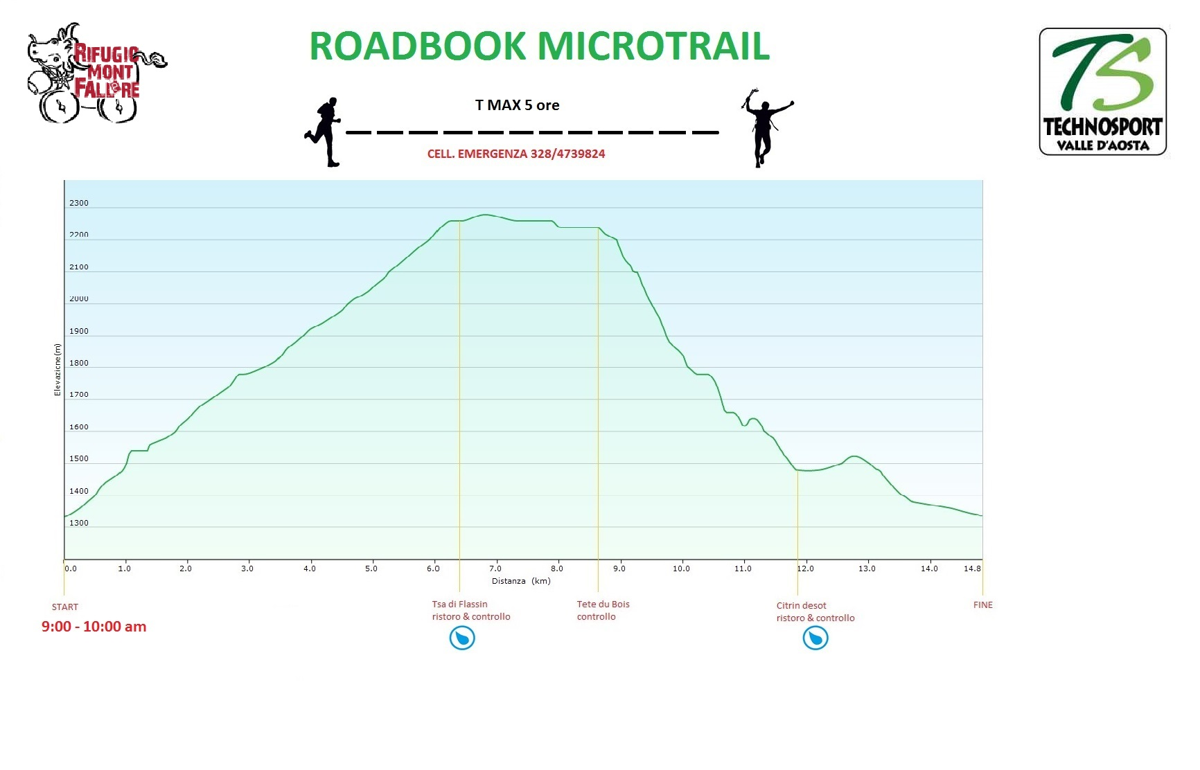 roadbook microtrail